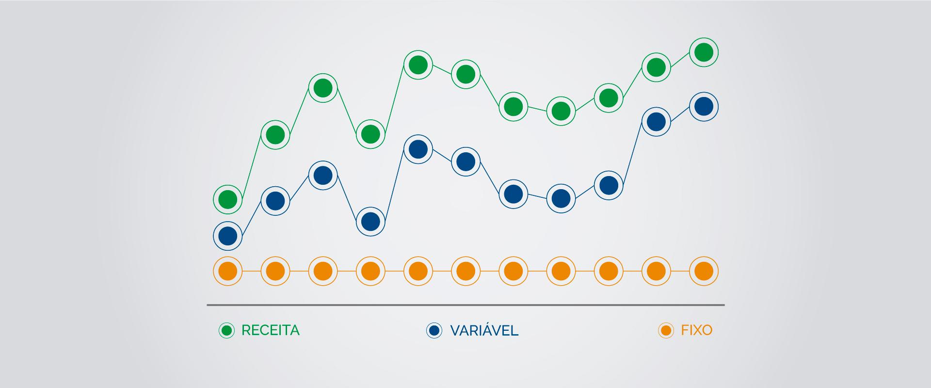 grafico_fixo_variavel