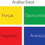 Análise SWOT: O poder dessa prática.