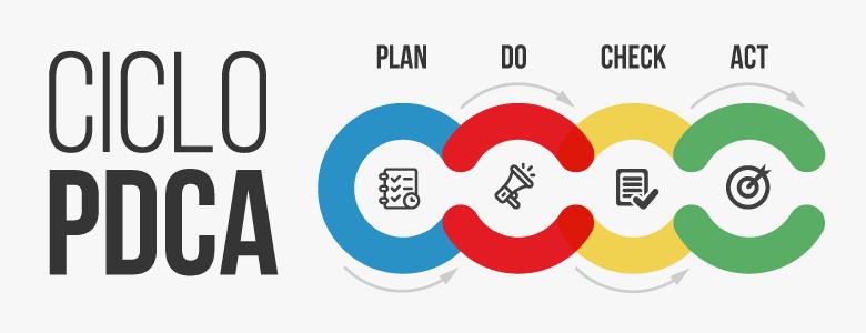 Ciclo PDCA: Entenda a ferramenta.