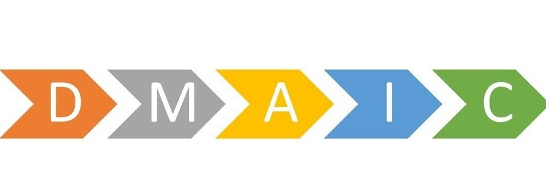 Método DMAIC: Significado e como funciona.